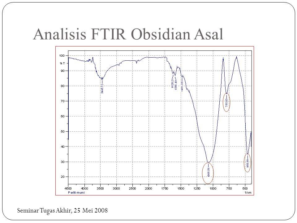 Analisis FTIR Obsidian Asal