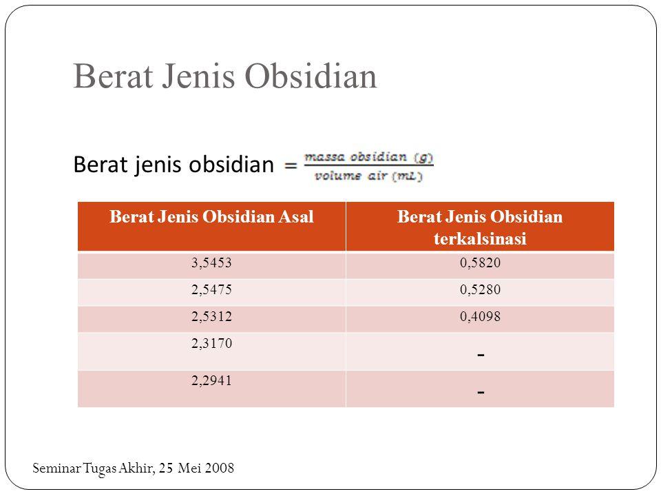 Berat Jenis Obsidian Asal Berat Jenis Obsidian terkalsinasi