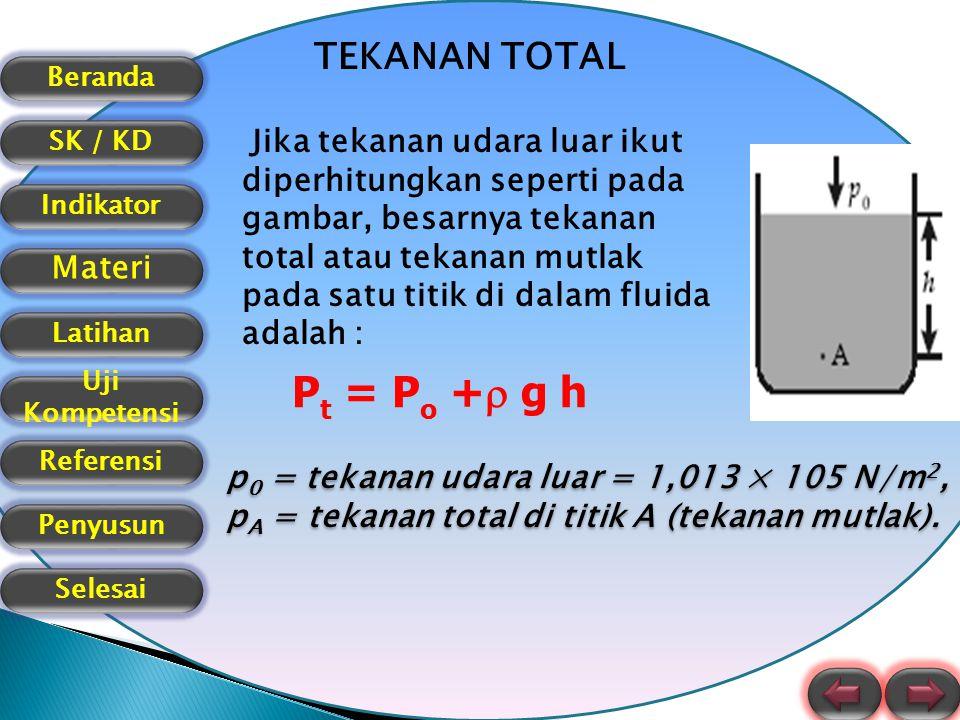 Pt = Po + g h TEKANAN TOTAL