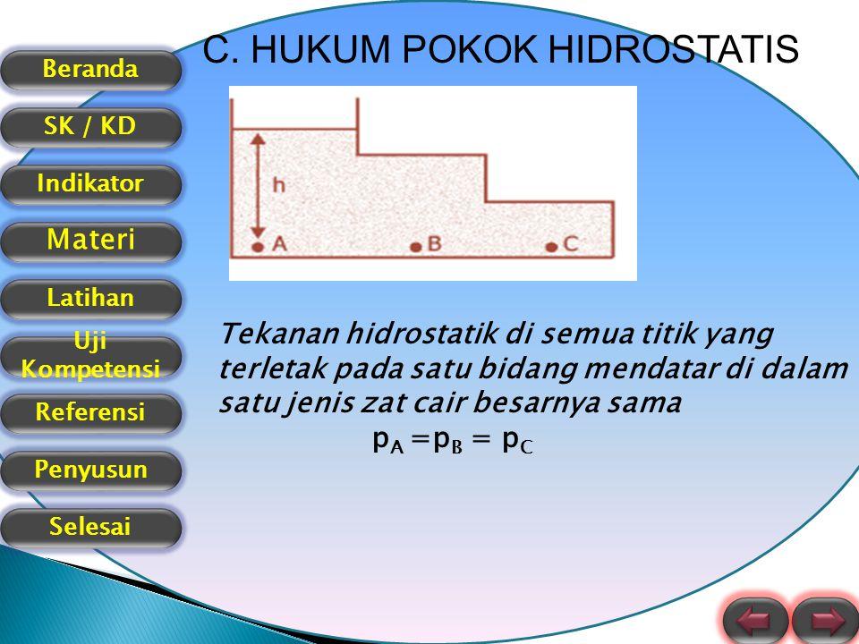C. HUKUM POKOK HIDROSTATIS