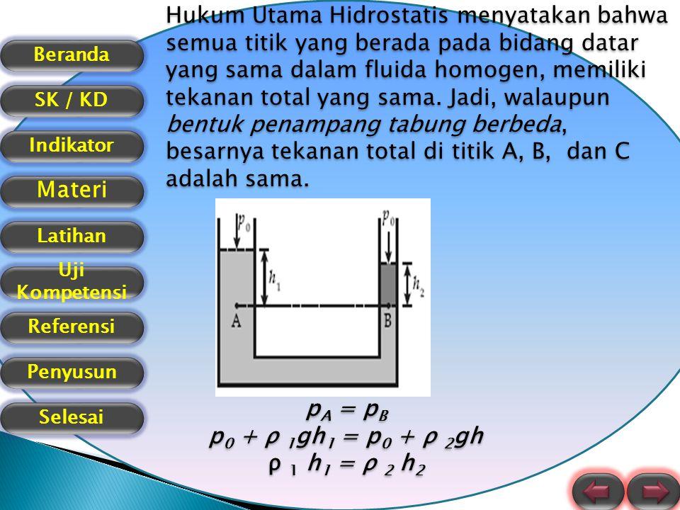 Hukum Utama Hidrostatis menyatakan bahwa semua titik yang berada pada bidang datar yang sama dalam fluida homogen, memiliki tekanan total yang sama. Jadi, walaupun bentuk penampang tabung berbeda, besarnya tekanan total di titik A, B, dan C adalah sama.