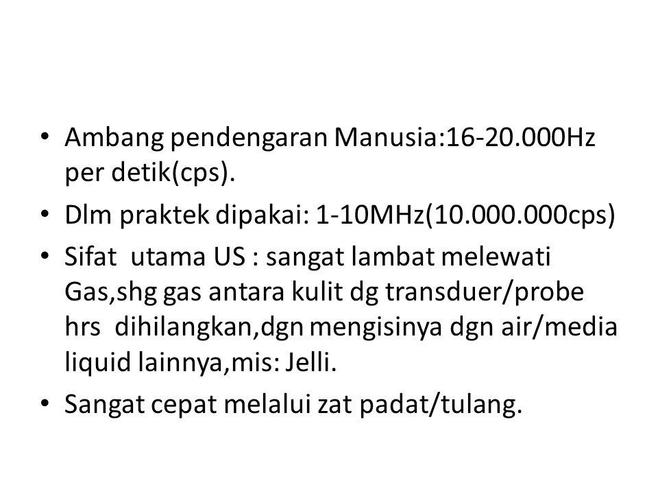 Ambang pendengaran Manusia:16-20.000Hz per detik(cps).