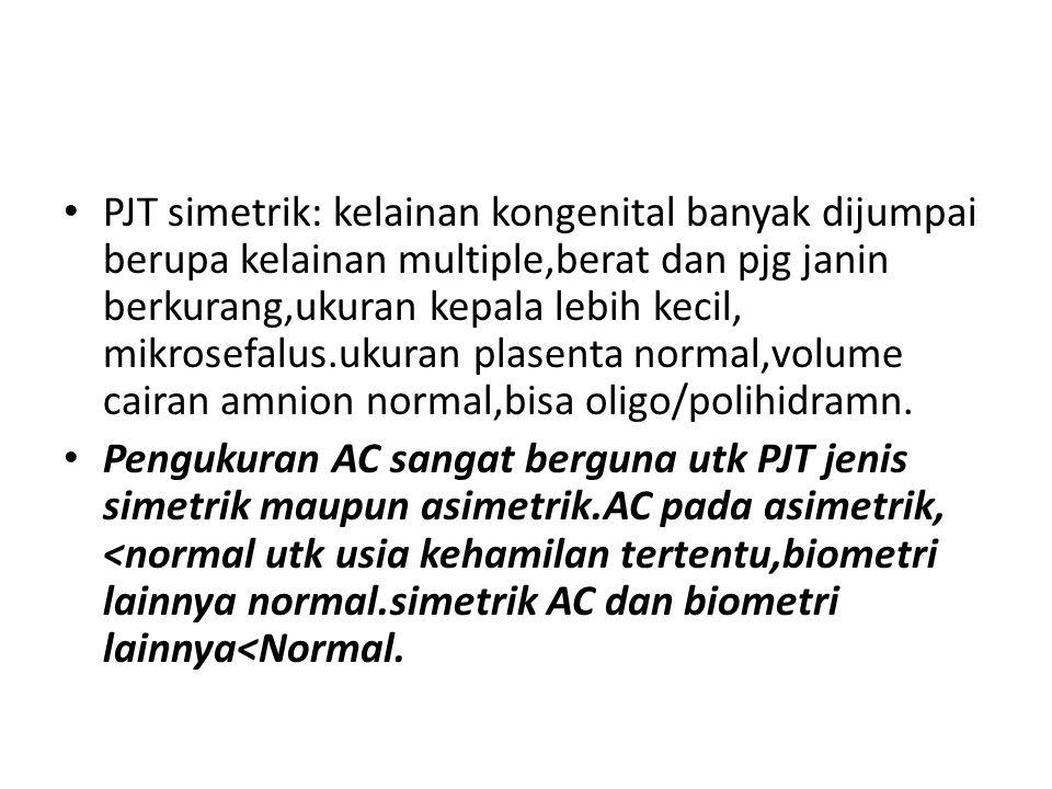 PJT simetrik: kelainan kongenital banyak dijumpai berupa kelainan multiple,berat dan pjg janin berkurang,ukuran kepala lebih kecil, mikrosefalus.ukuran plasenta normal,volume cairan amnion normal,bisa oligo/polihidramn.