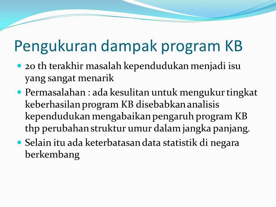 Pengukuran dampak program KB