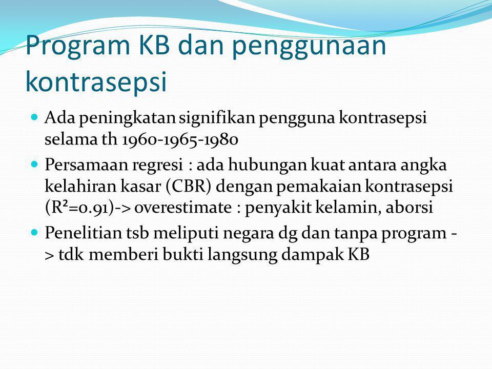Program KB dan penggunaan kontrasepsi