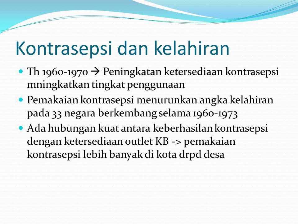 Kontrasepsi dan kelahiran