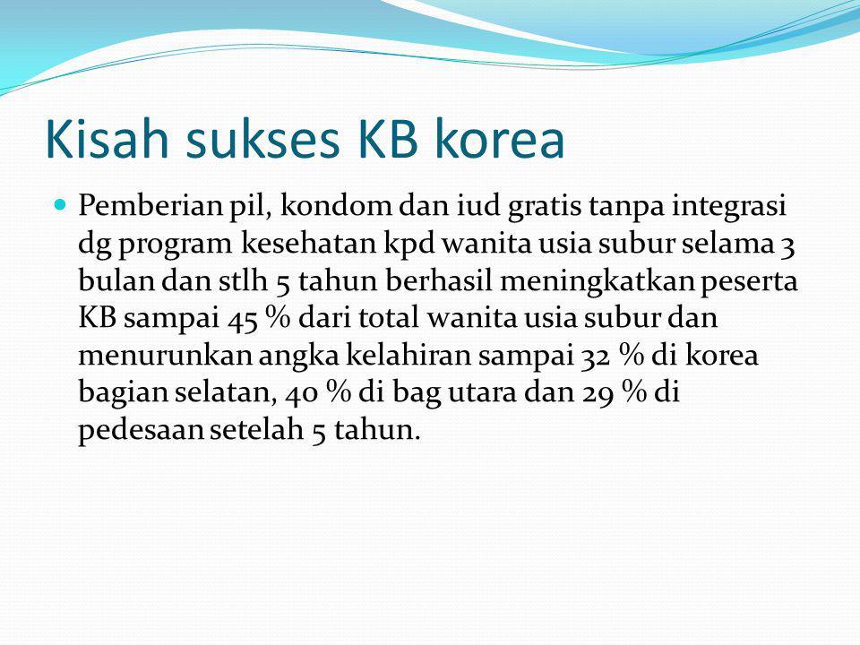 Kisah sukses KB korea