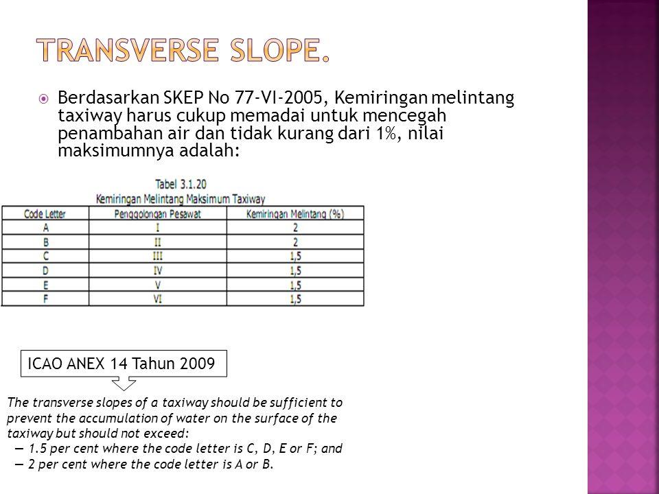 Transverse Slope.