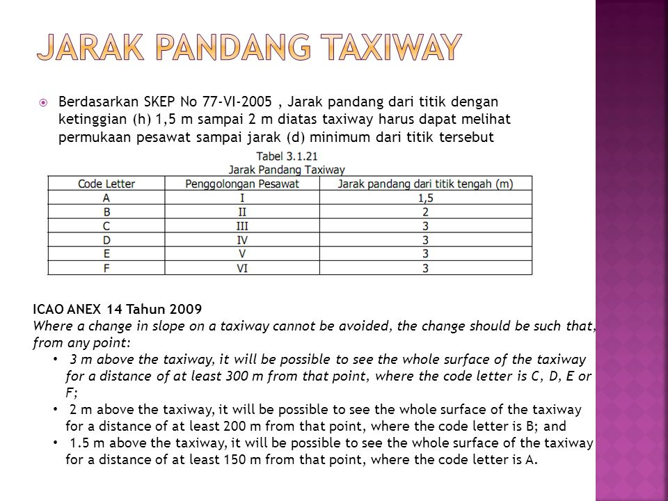 Jarak Pandang Taxiway