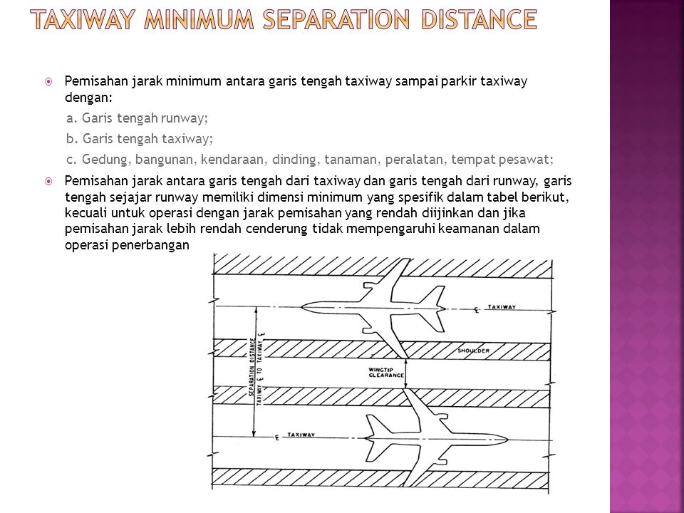 Taxiway Minimum Separation Distance