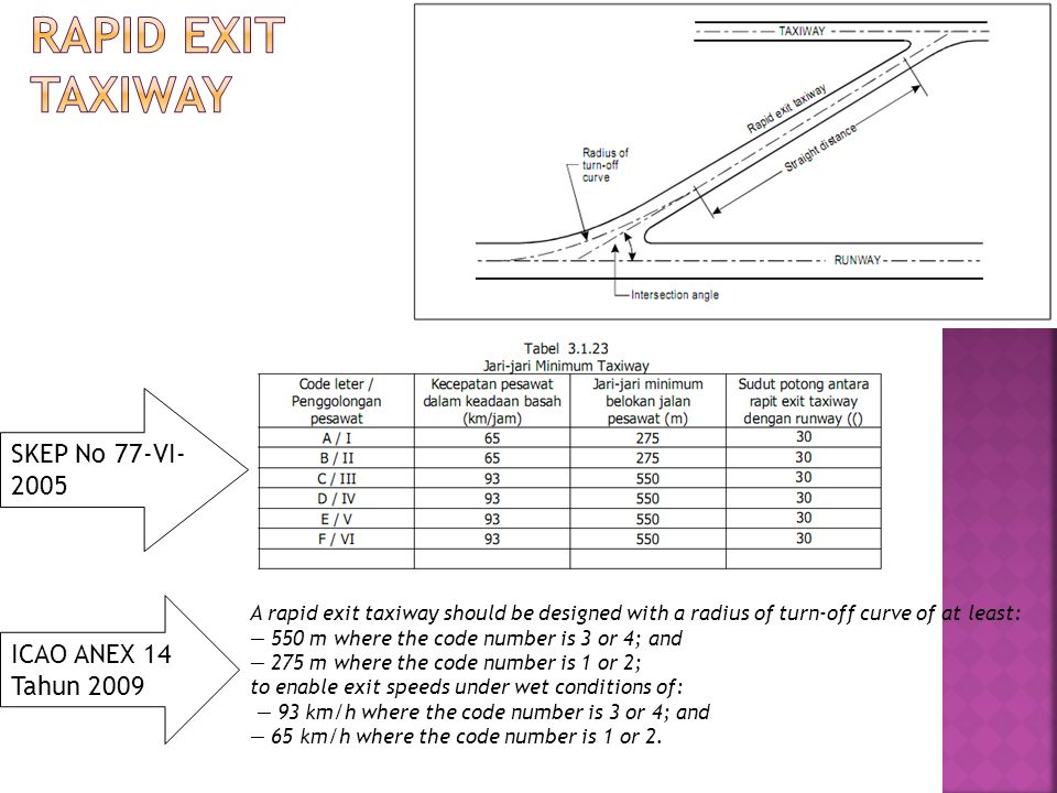 Rapid exit taxiway SKEP No 77-VI-2005 ICAO ANEX 14 Tahun 2009