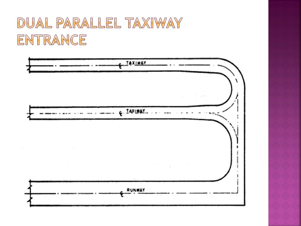Dual Parallel Taxiway Entrance