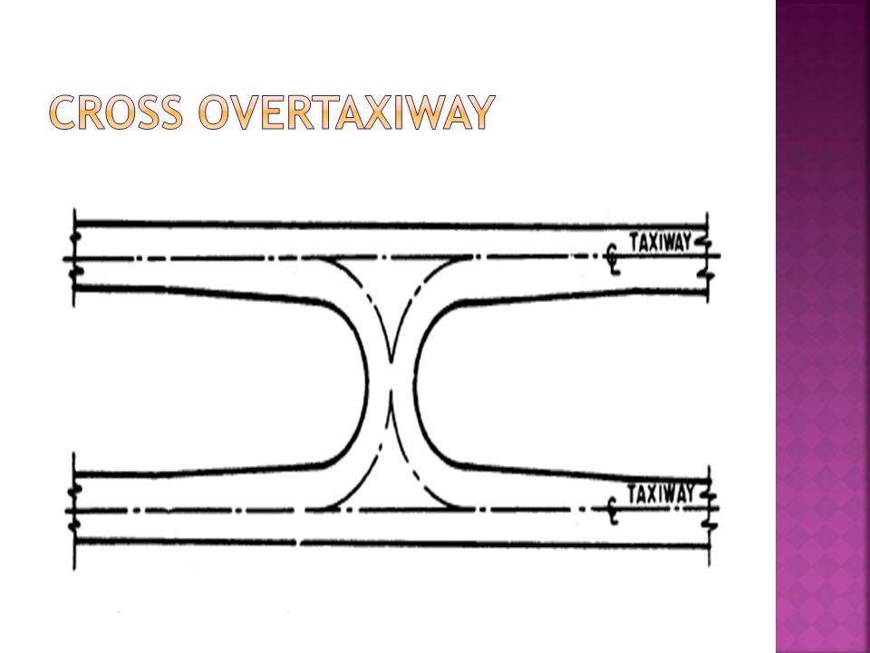 Cross overtaxiway