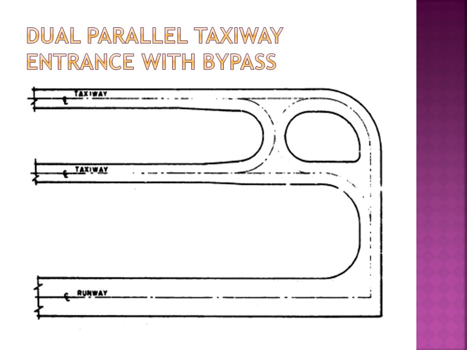Dual Parallel Taxiway Entrance with Bypass