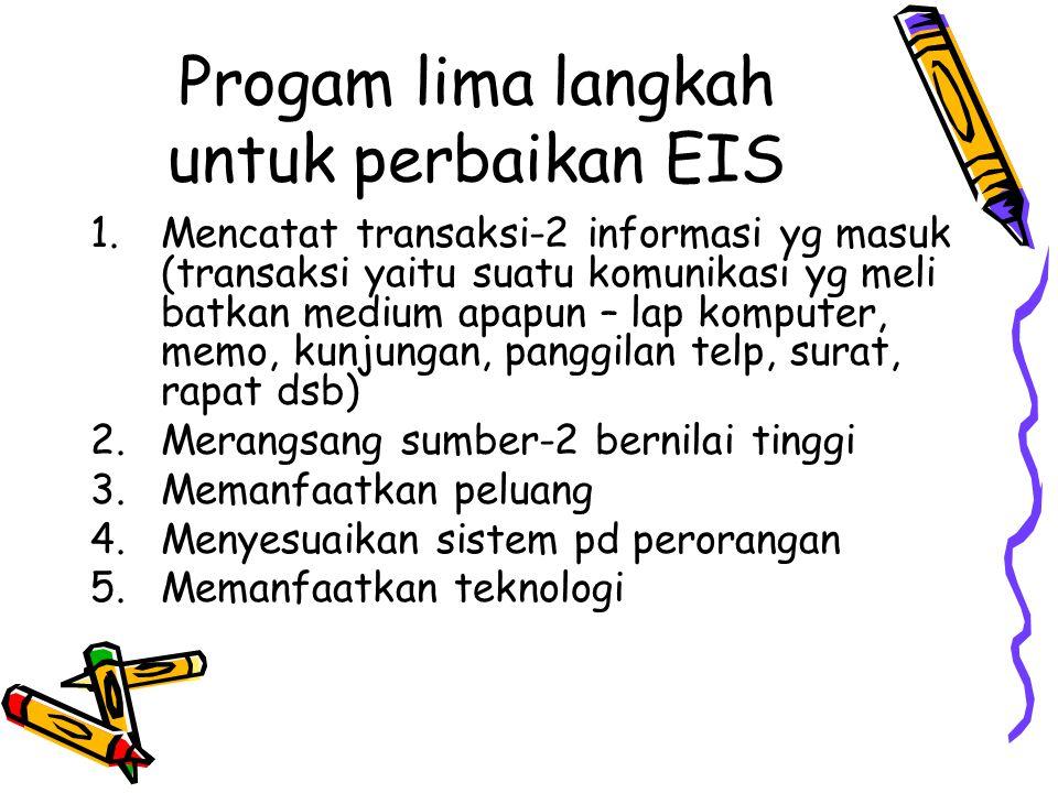 Progam lima langkah untuk perbaikan EIS
