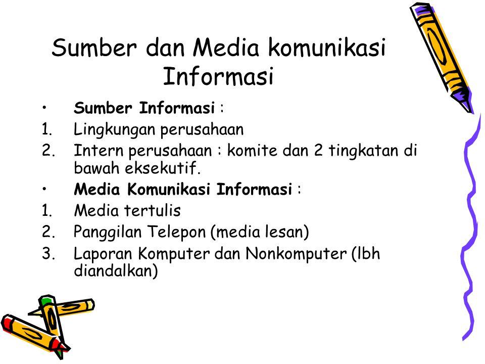 Sumber dan Media komunikasi Informasi