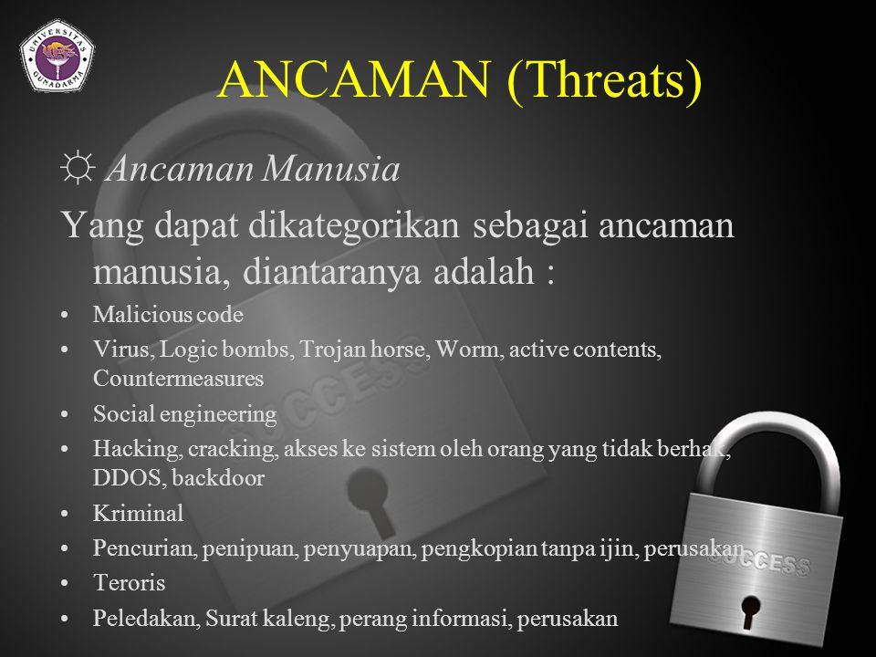 ANCAMAN (Threats) Ancaman Manusia