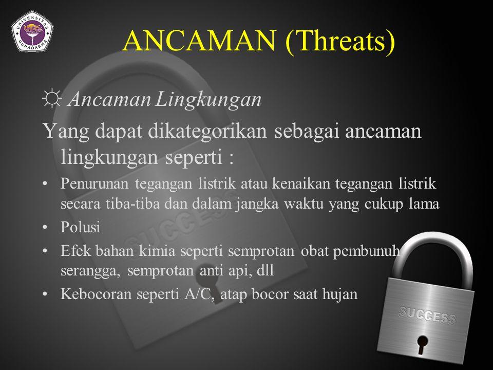 ANCAMAN (Threats) Ancaman Lingkungan