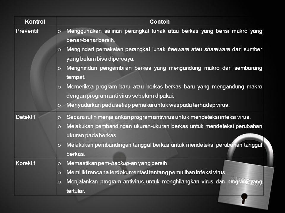 Kontrol Contoh. Preventif. Menggunakan salinan perangkat lunak atau berkas yang berisi makro yang benar-benar bersih.