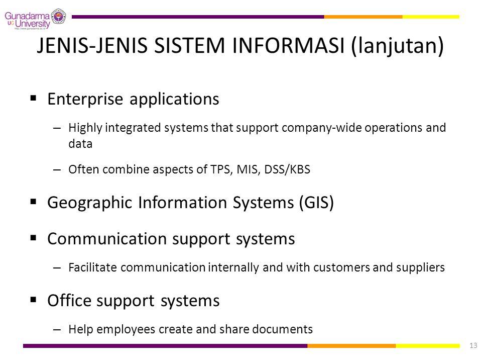 JENIS-JENIS SISTEM INFORMASI (lanjutan)