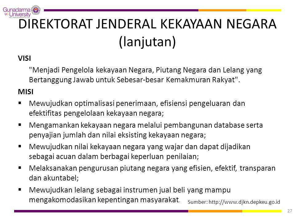DIREKTORAT JENDERAL KEKAYAAN NEGARA (lanjutan)