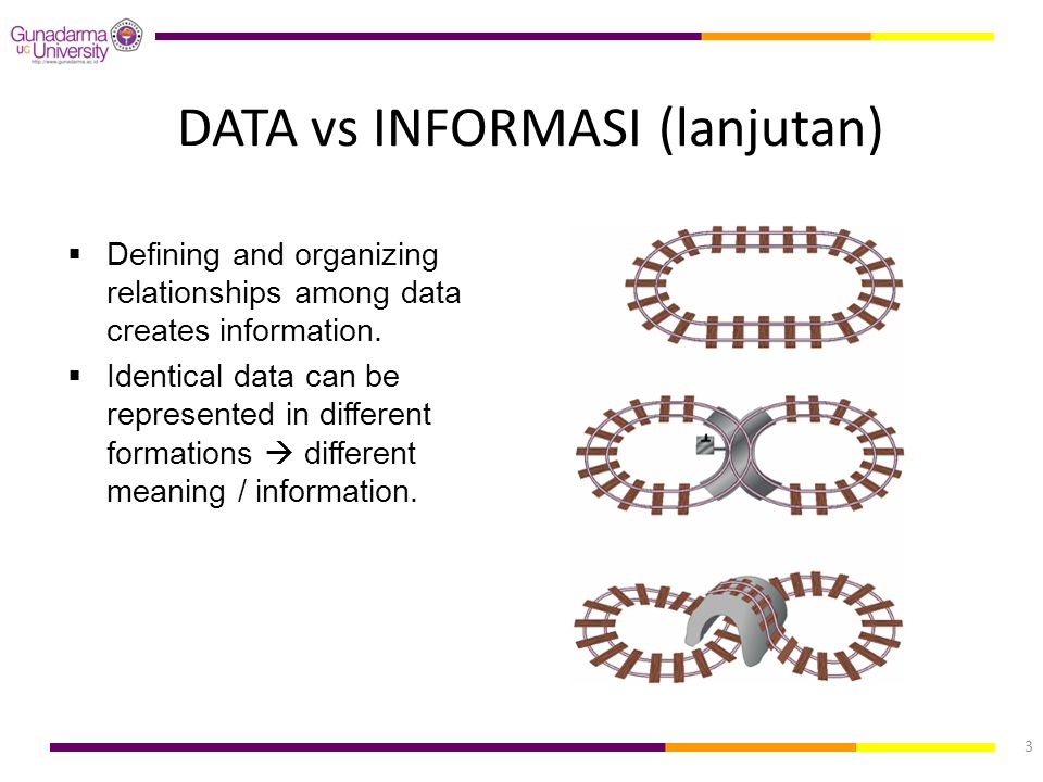 DATA vs INFORMASI (lanjutan)