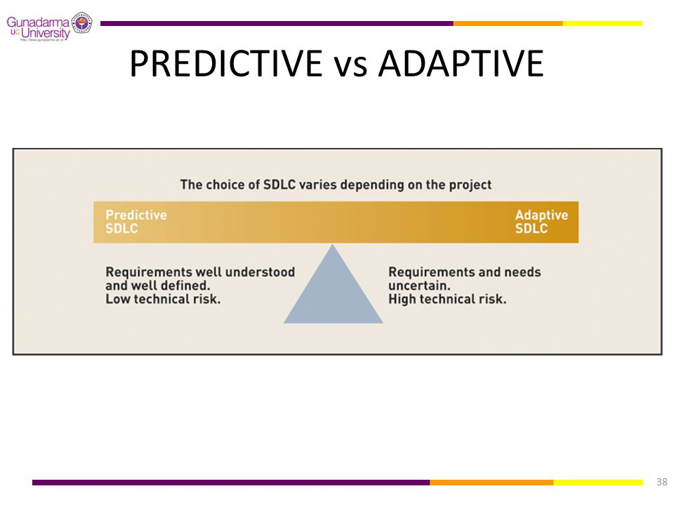PREDICTIVE vs ADAPTIVE