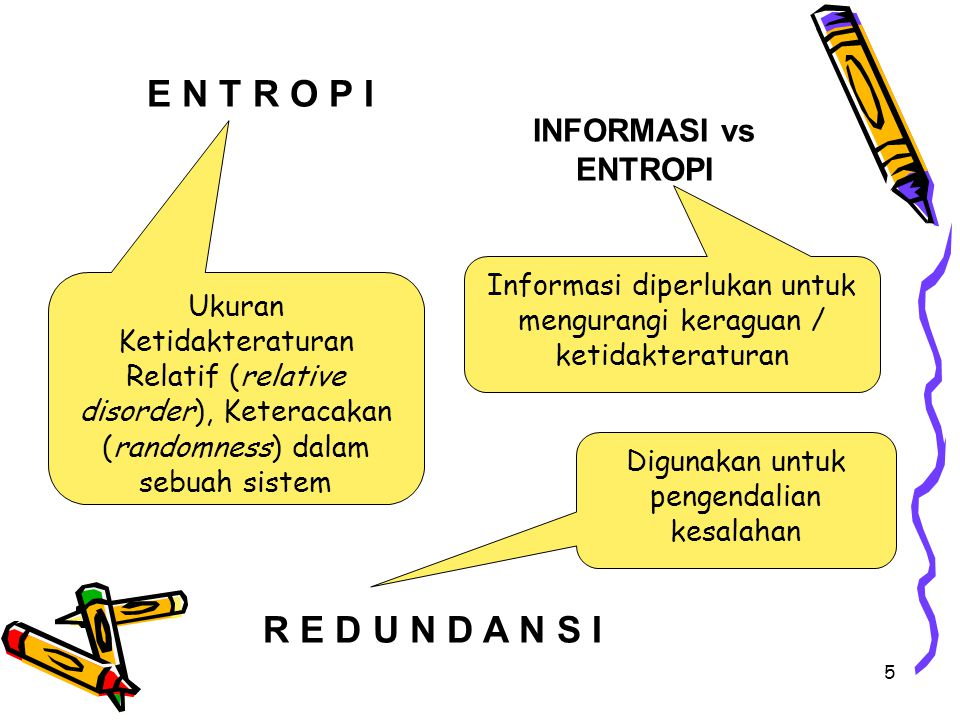 E N T R O P I R E D U N D A N S I INFORMASI vs ENTROPI