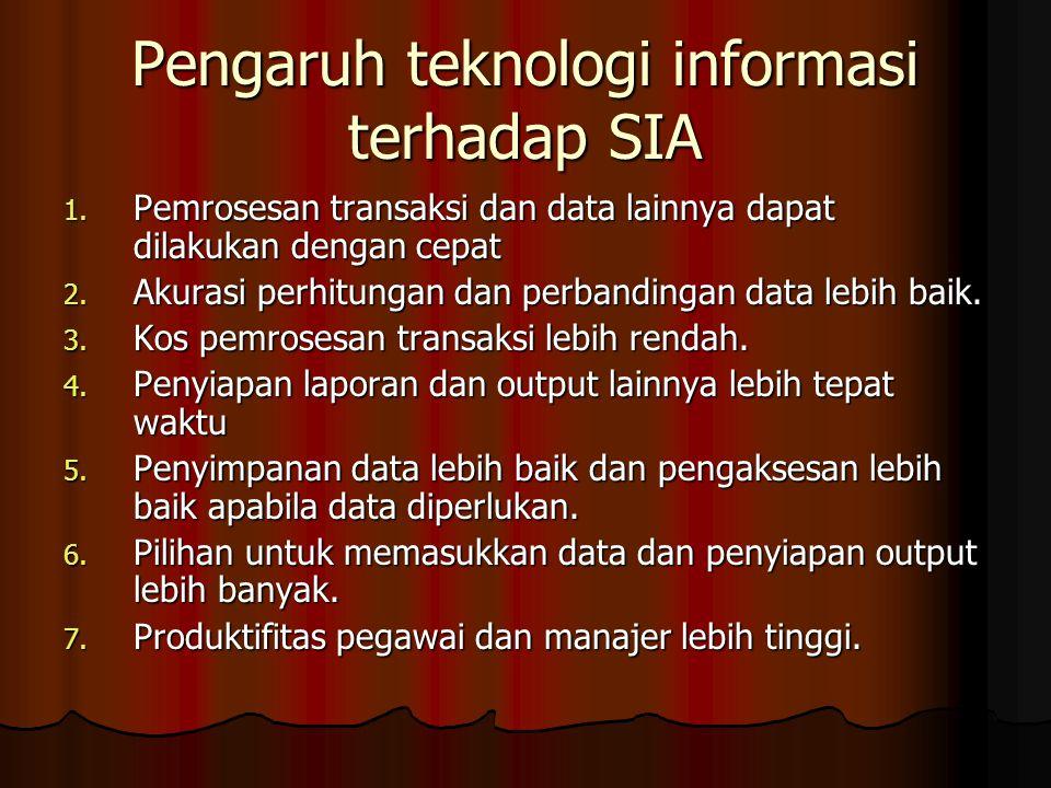 Pengaruh teknologi informasi terhadap SIA