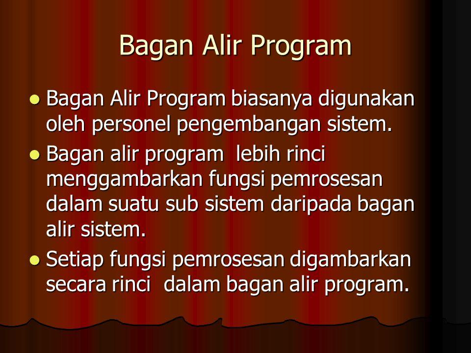 Bagan Alir Program Bagan Alir Program biasanya digunakan oleh personel pengembangan sistem.