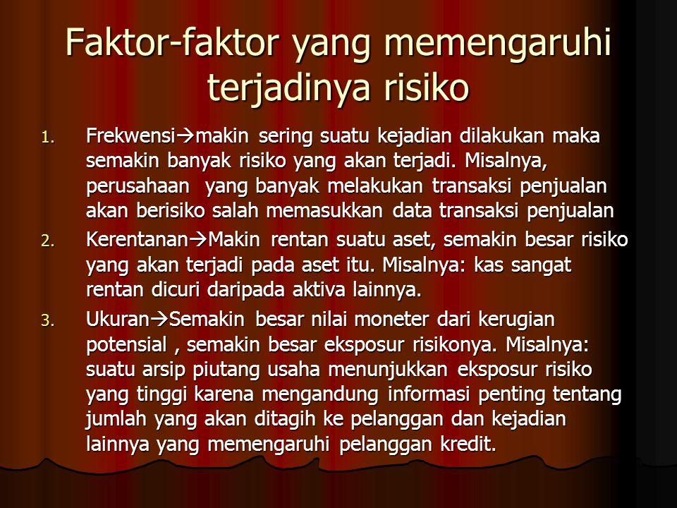 Faktor-faktor yang memengaruhi terjadinya risiko