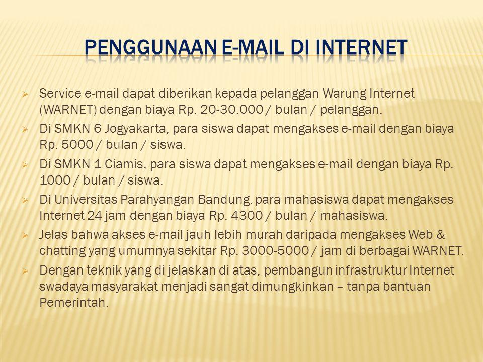 Penggunaan E-mail di Internet