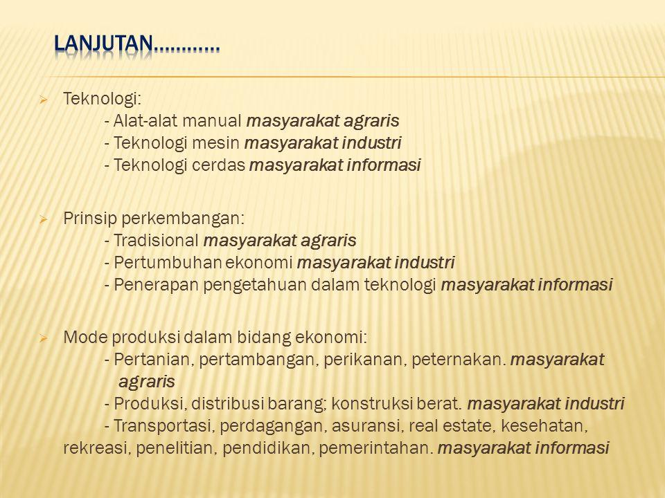 Lanjutan………… Teknologi: - Alat-alat manual masyarakat agraris - Teknologi mesin masyarakat industri - Teknologi cerdas masyarakat informasi.