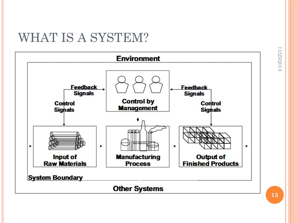 WHAT IS A SYSTEM 4/7/2017
