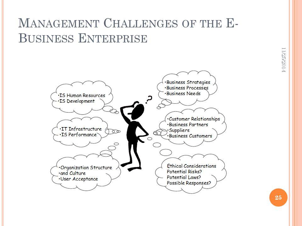 Management Challenges of the E-Business Enterprise