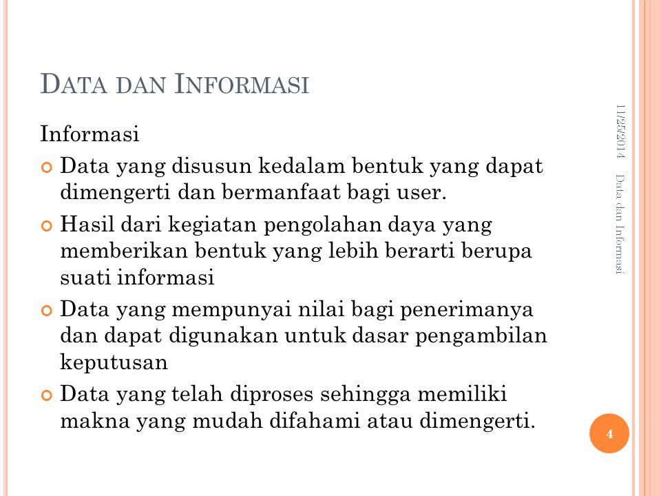 Data dan Informasi Informasi