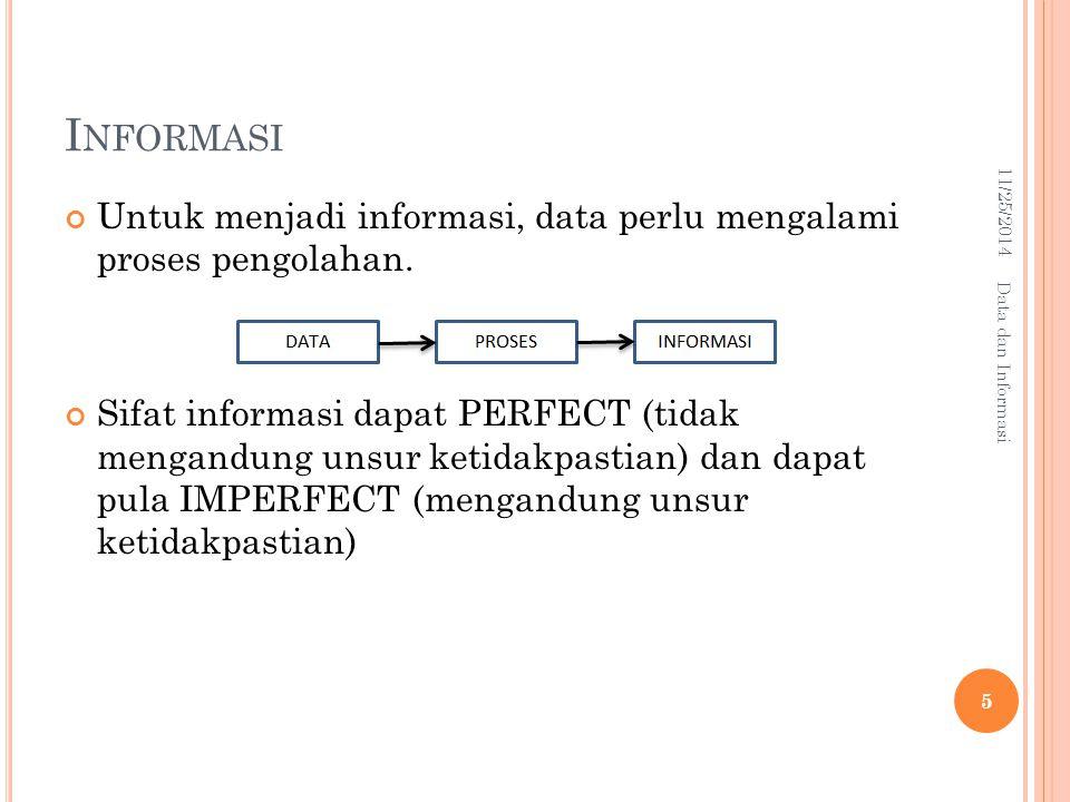 Informasi 4/7/2017. Untuk menjadi informasi, data perlu mengalami proses pengolahan.