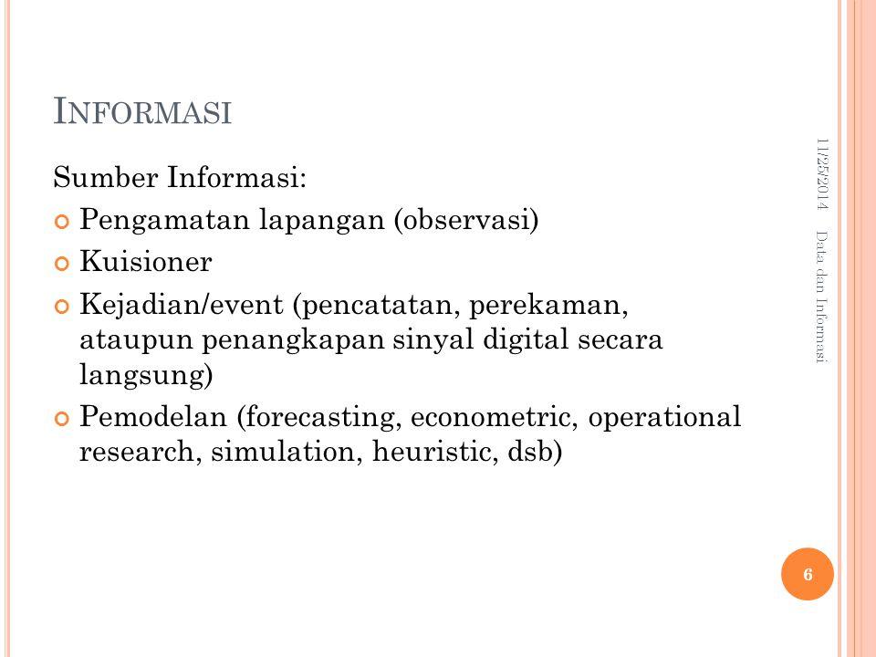 Informasi Sumber Informasi: Pengamatan lapangan (observasi) Kuisioner