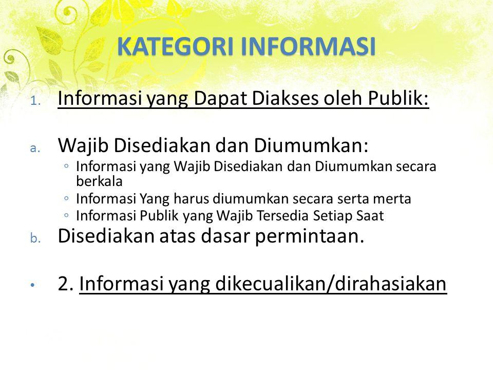 KATEGORI INFORMASI Informasi yang Dapat Diakses oleh Publik:
