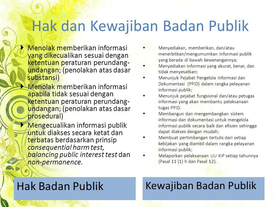 Hak dan Kewajiban Badan Publik