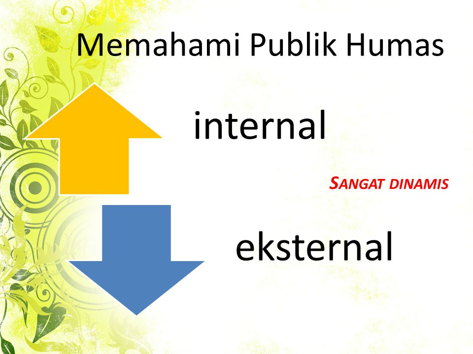 Memahami Publik Humas internal eksternal Sangat dinamis