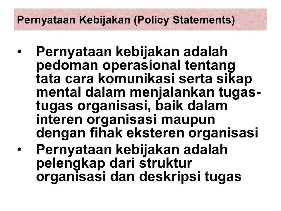 Pernyataan Kebijakan (Policy Statements)