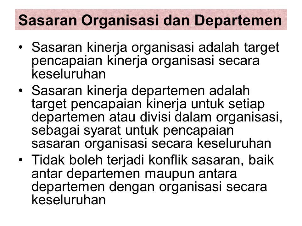 Sasaran Organisasi dan Departemen