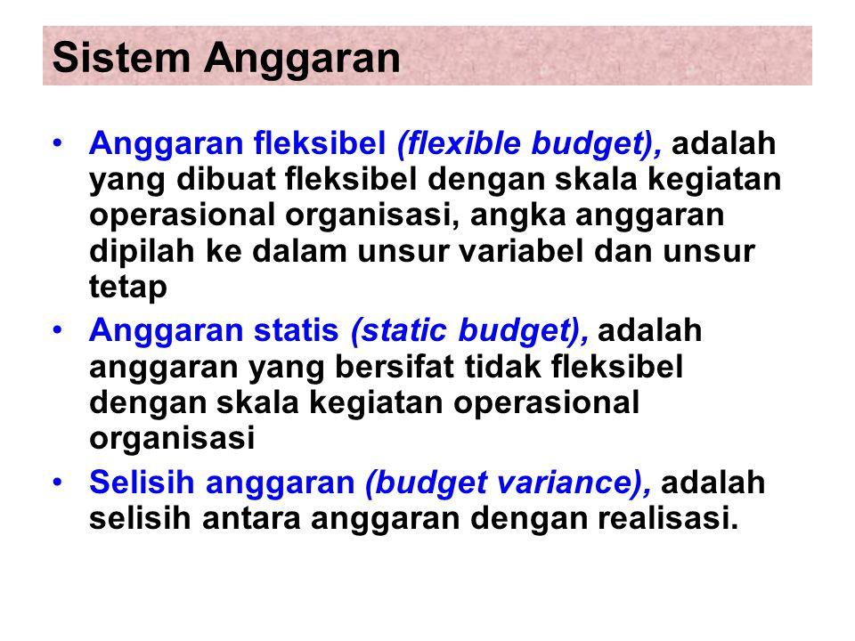 Sistem Anggaran
