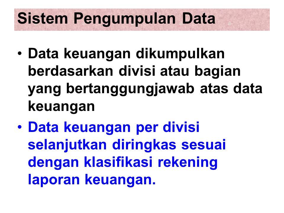 Sistem Pengumpulan Data
