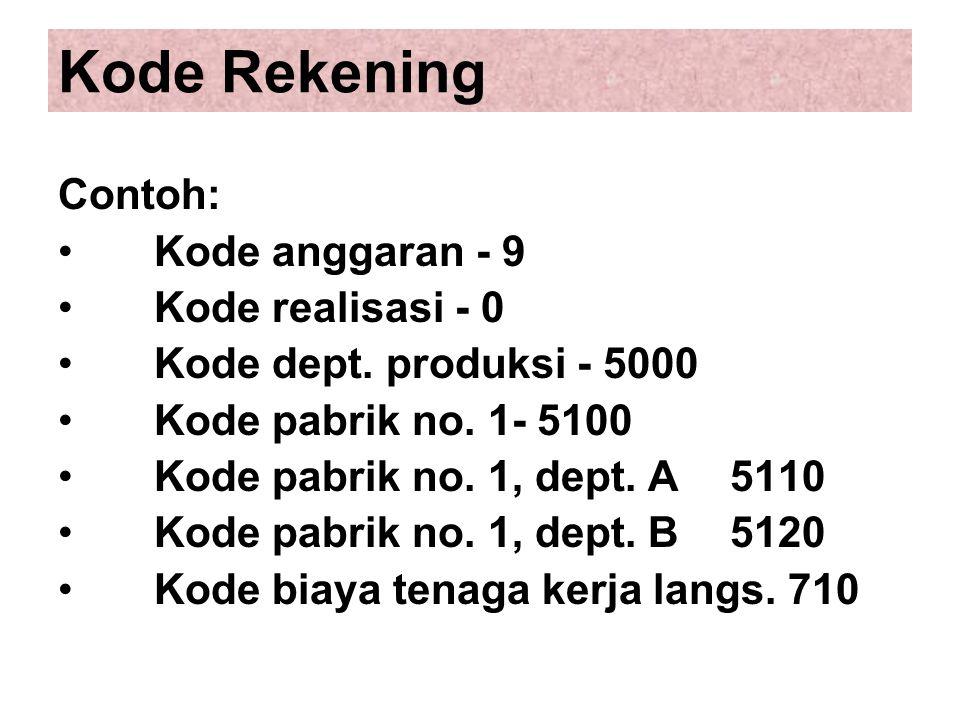 Kode Rekening Contoh: Kode anggaran - 9 Kode realisasi - 0