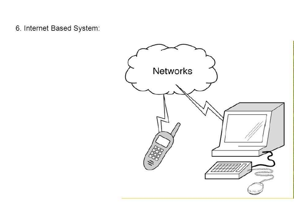6. Internet Based System: