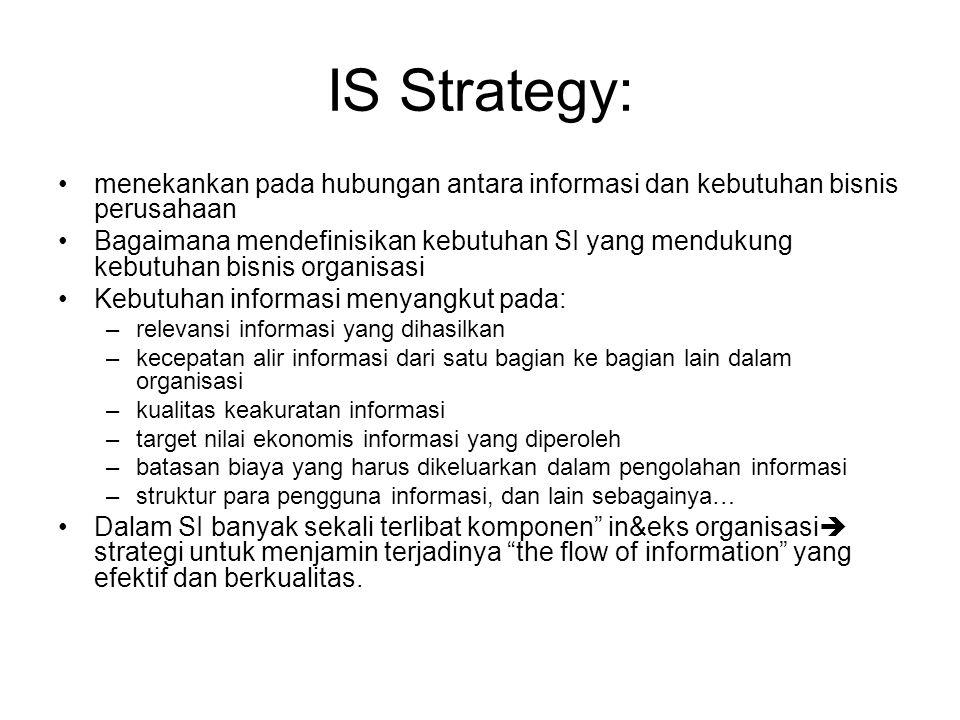 IS Strategy: menekankan pada hubungan antara informasi dan kebutuhan bisnis perusahaan.