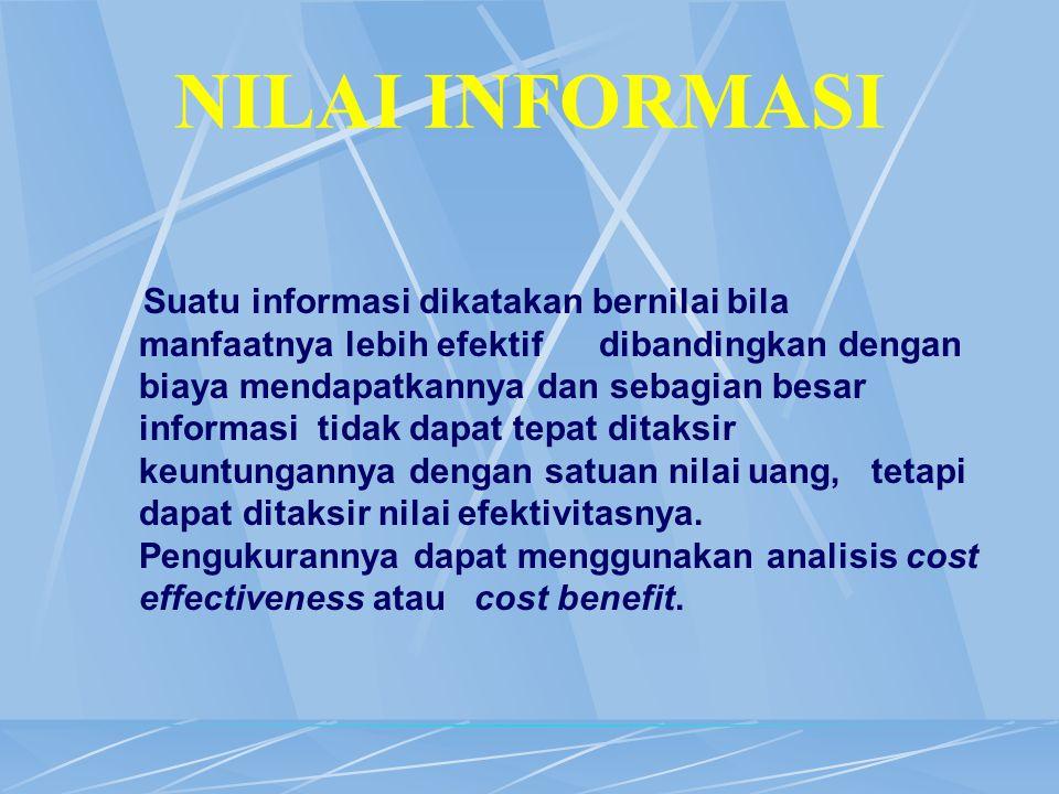 NILAI INFORMASI