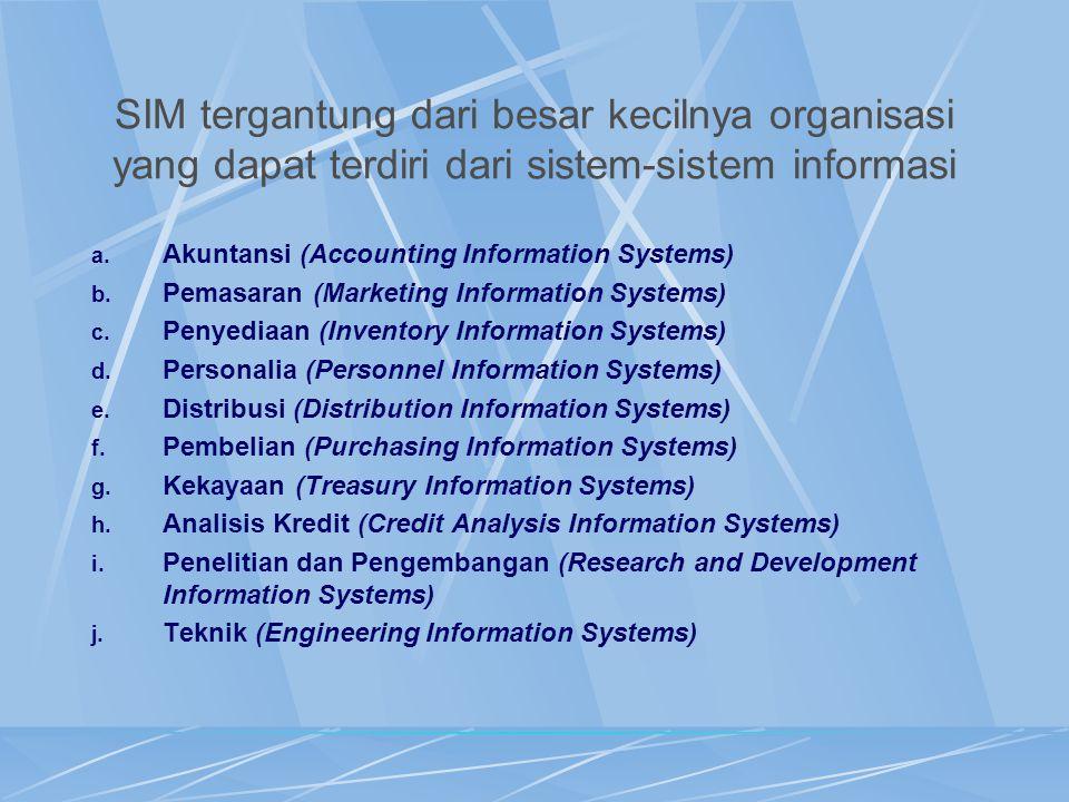 SIM tergantung dari besar kecilnya organisasi yang dapat terdiri dari sistem-sistem informasi